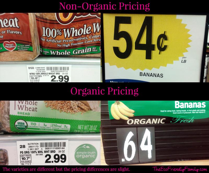 Organic Food vs Non Organic Food Organic vs Non Organic Apple 39 s
