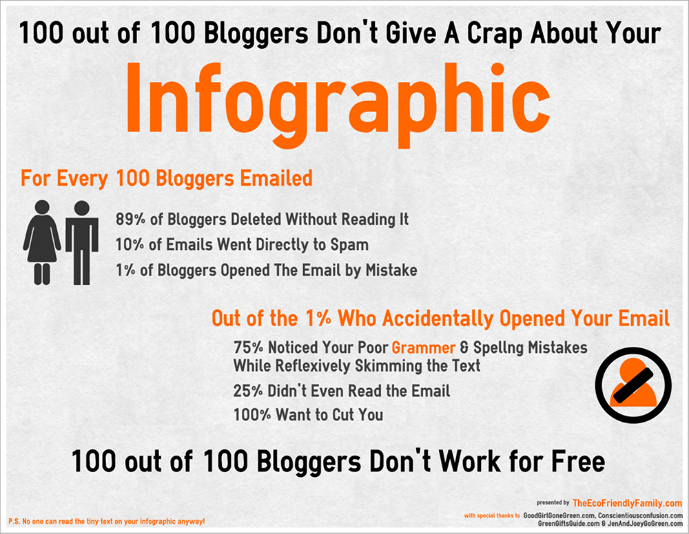 Blogger Infographic Pitch Infographic