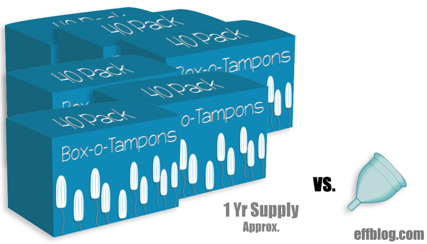 Tampons vs Cup